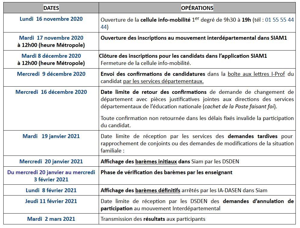 CHANGER DE DEPARTEMENT EN 2021   SNUipp FSU 21 | Côte d'Or
